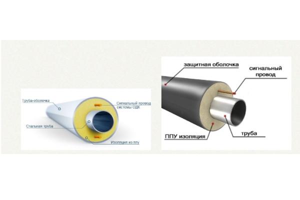 Основные области применения труб ППУ